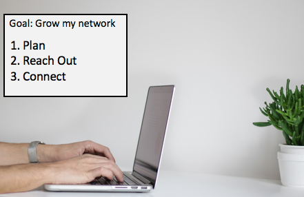 A Model for Networking