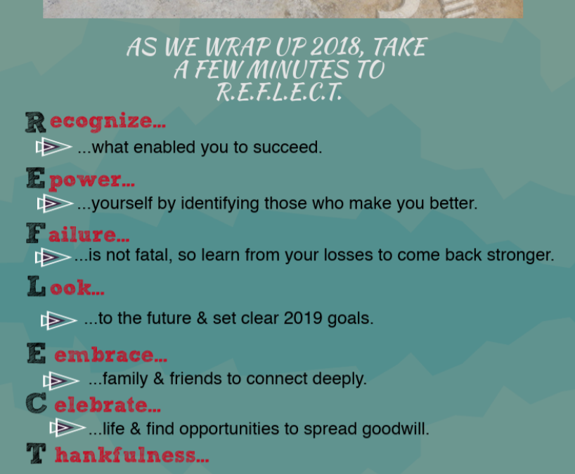 #5thSunday: Year-End Reflection Infographic–R.E.F.L.E.C.T.