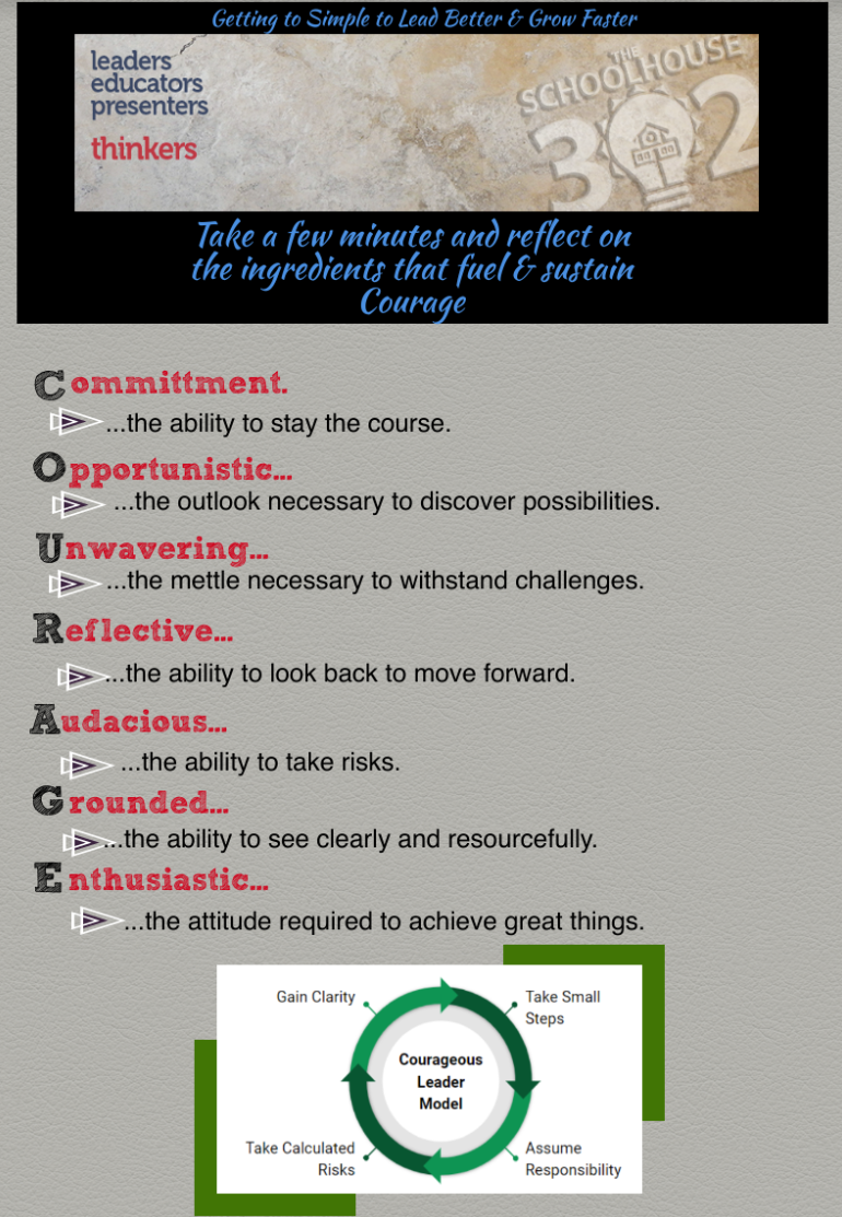 Courageous_Leadership_InfoGraphic_
