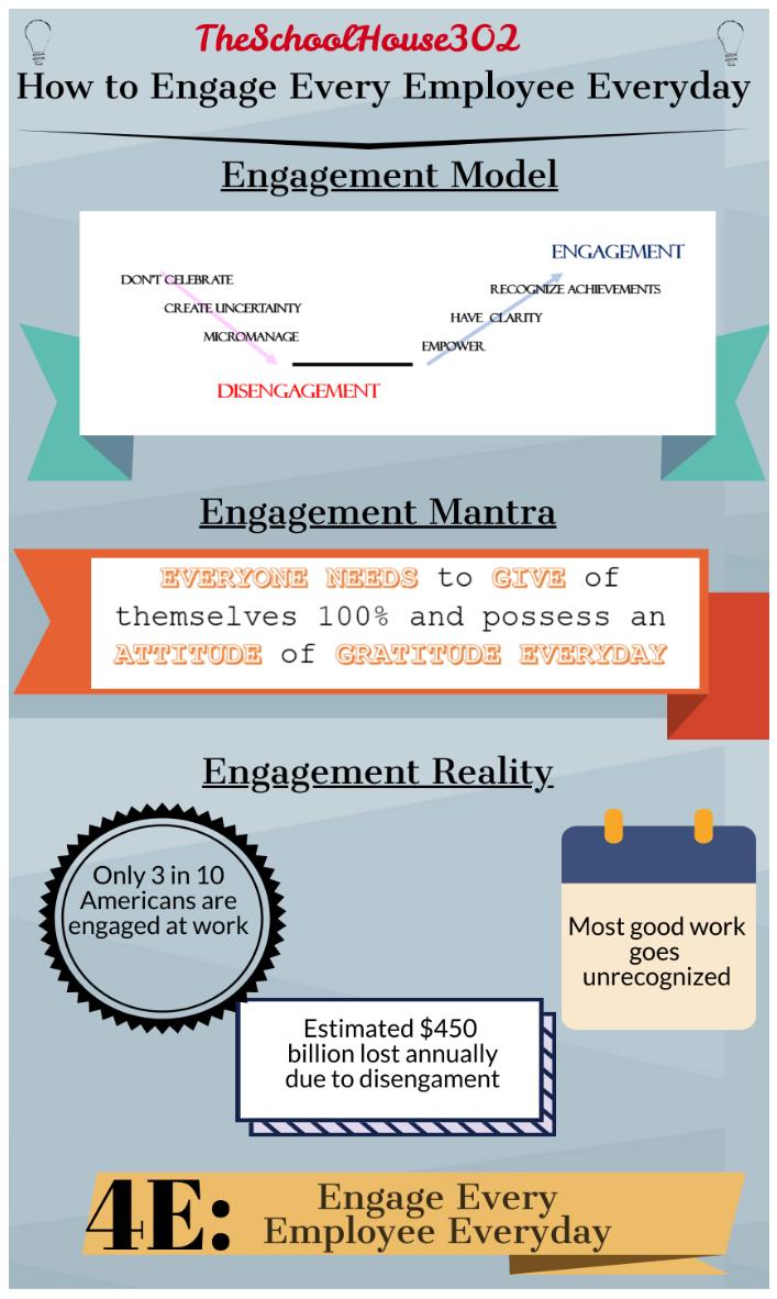 Engage_Every_Employee_Everyday