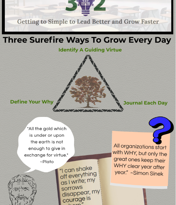 Three Surefire Ways to Grow Every Day – Infographic